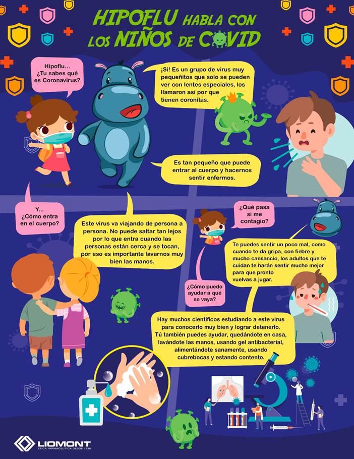 Cuidado de los niños durante nuevo ciclo escolar para prevenir el Covid-19